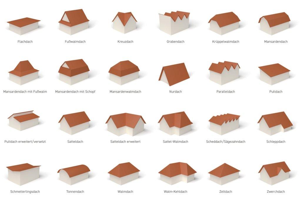 Dachvarianten Dachformen Dacharten bei Dachreinigung und Dachbeschichtung